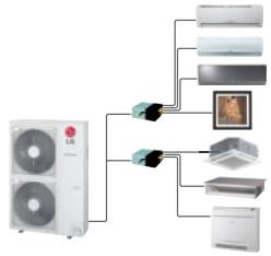 multisplit klimaanlagen mit invertertechnik stufenlose. Black Bedroom Furniture Sets. Home Design Ideas